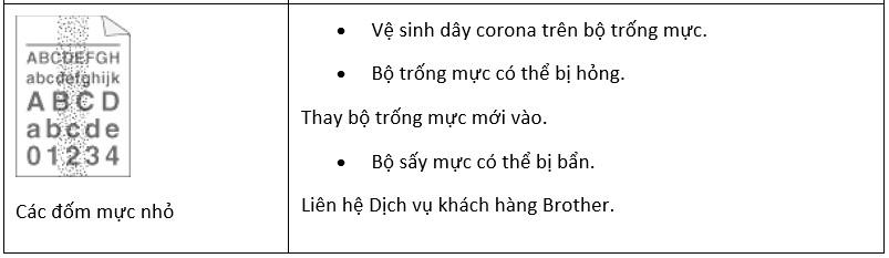 máy in brother hl-l2366dw (3)